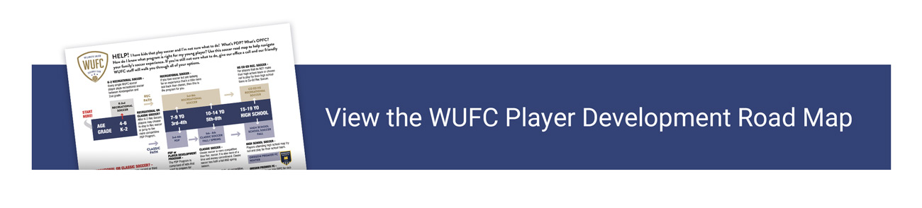 View the WUFC Player Development Road Map
